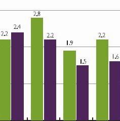 """1月27日""""全国农产品批发价格指数""""比昨天上升0.21个点"""