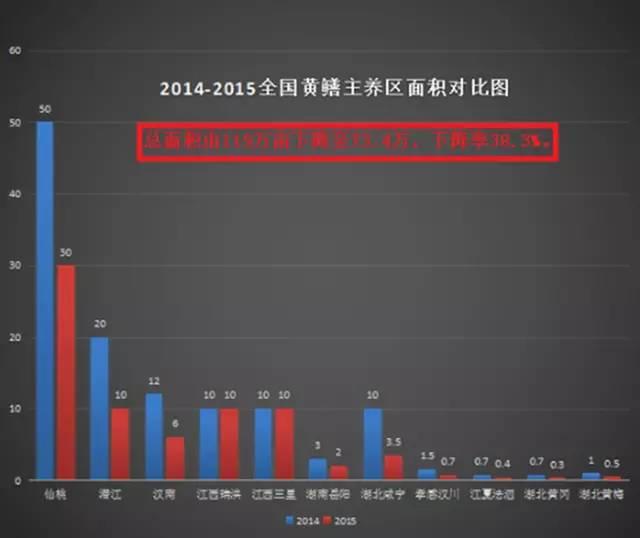 2015年黄鳝Beplay官网版情况总体分析及2016年Beplay官网版破局思路