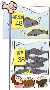 """河南洛阳周山路一饭店售""""有机黑鱼"""" 店家却""""说不清楚""""何谓有机鱼"""
