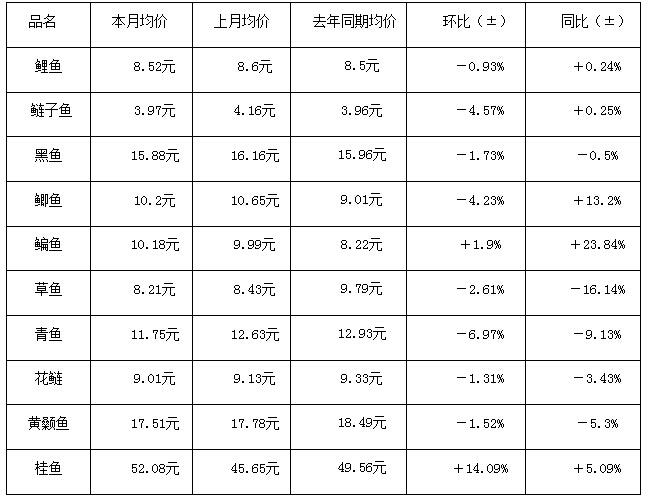 武汉白沙洲市场:1月份千赢电子游戏平台简析