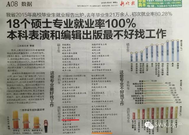 黑龙江生物科技职业学院beplayapp体育下载Beplay官网版技术专业是黑龙江省2015年最好找工作专业