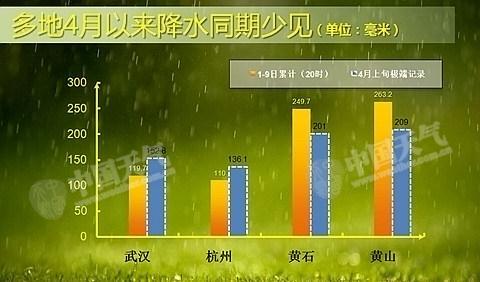 今夜起南方短期再遭强降雨 西北华北迎春雨
